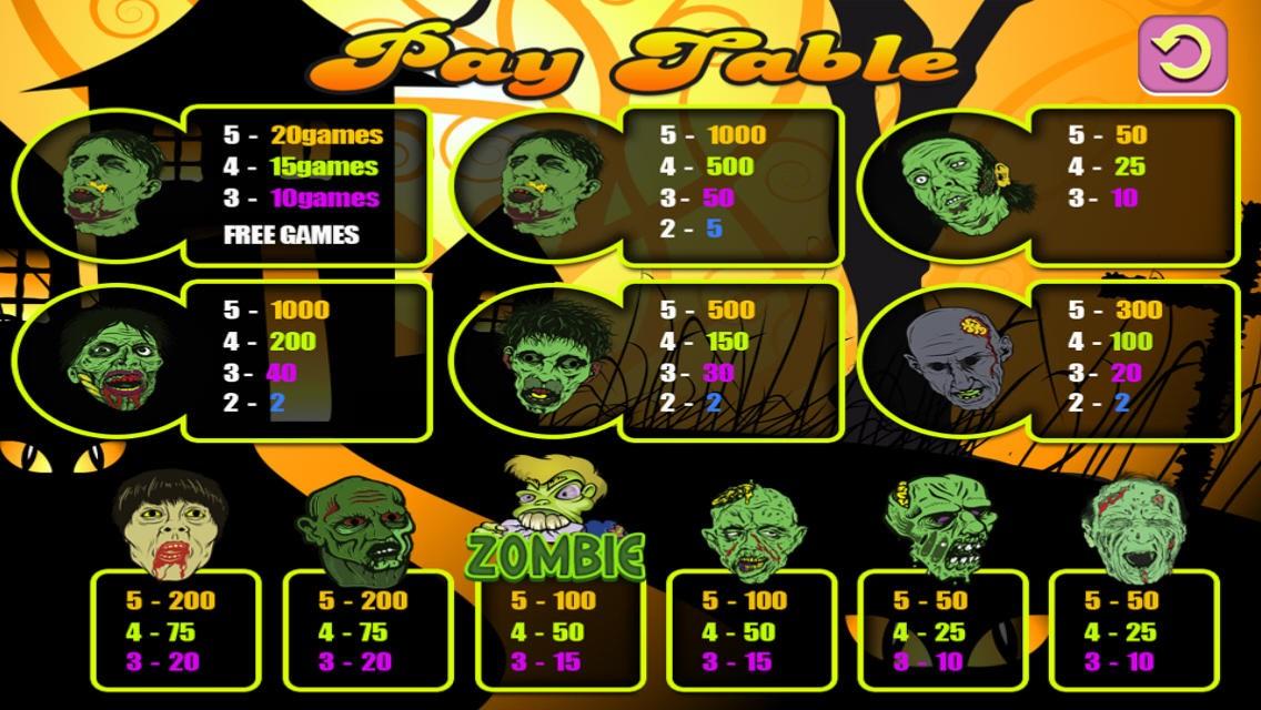 attack-of-the-zombie-machine