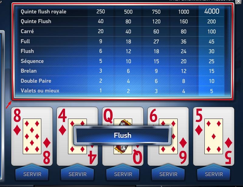 ecran-video-poker