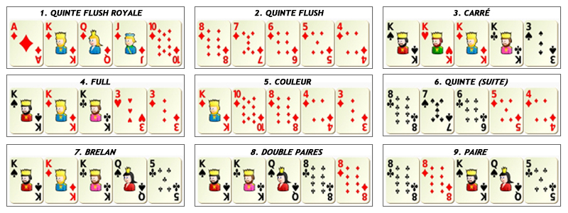 Poker 5 cartes en main regles download game 99 domino poker offline for pc