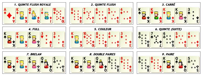 mains-poker